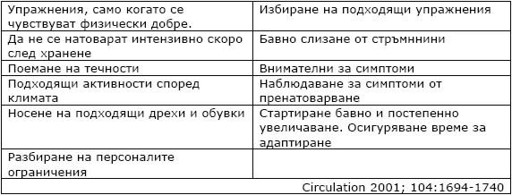 KARDIOVASKULARNI SUSTAV PDF