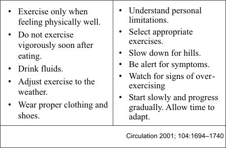 acsm fitt guidelines for weight loss